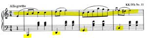 ein neues Klavierstück: üben hören - entdecken