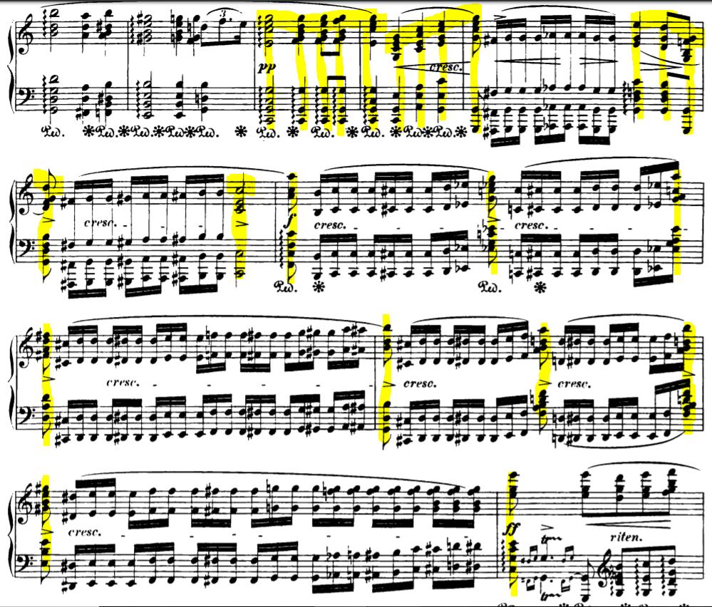 Ein neues Klavierstück: üben - hören - entdecken, Chopin